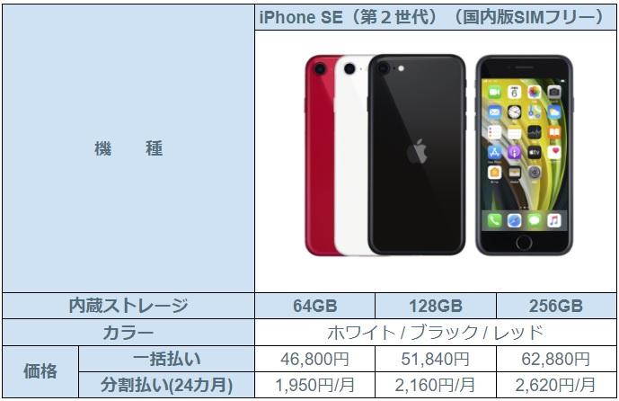 f:id:hirotsu73:20200807150751j:plain