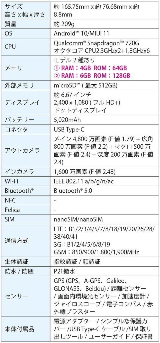 f:id:hirotsu73:20200817194605j:plain
