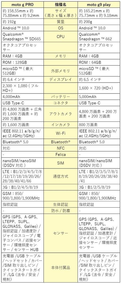 f:id:hirotsu73:20201101225058j:plain