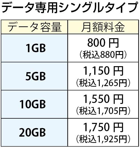 f:id:hirotsu73:20210319165235j:plain