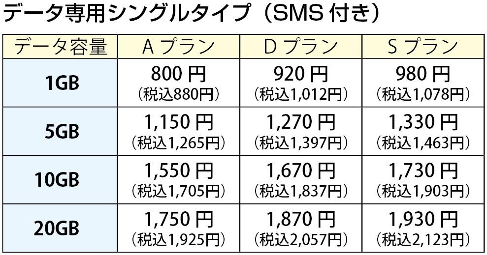 f:id:hirotsu73:20210319165453j:plain