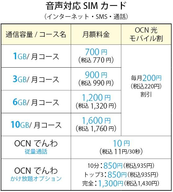 f:id:hirotsu73:20210401193713j:plain