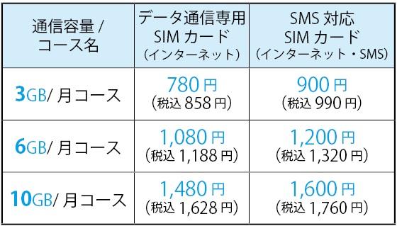 f:id:hirotsu73:20210401193744j:plain