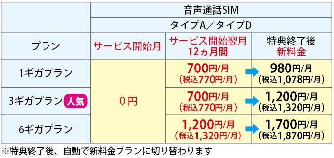 f:id:hirotsu73:20210404212527j:plain