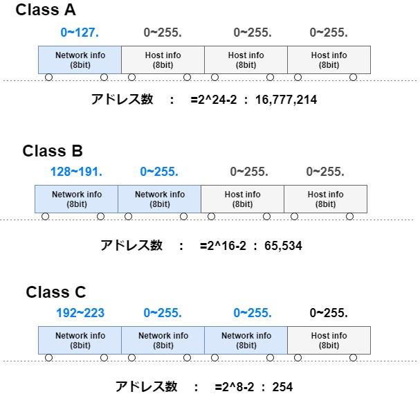 f:id:hirotsugu-furukawa:20170723145450j:plain