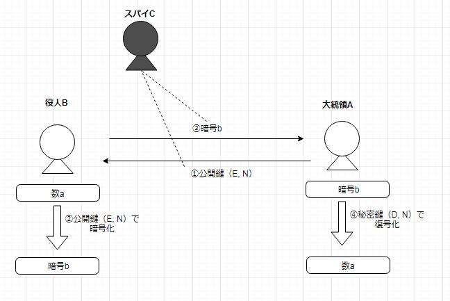 f:id:hirotsugu-furukawa:20170729192243p:plain