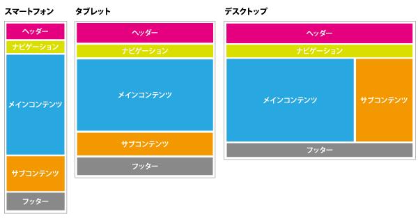 f:id:hirotsuru314:20160424171709p:plain