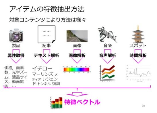 f:id:hirotsuru314:20160724212134p:plain