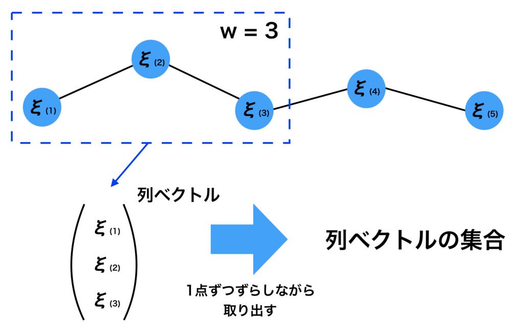 f:id:hirotsuru314:20180401181356p:plain