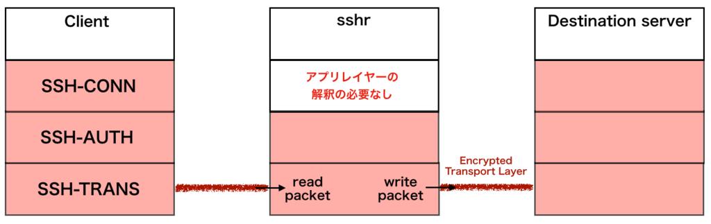 f:id:hirotsuru314:20180901172248p:plain