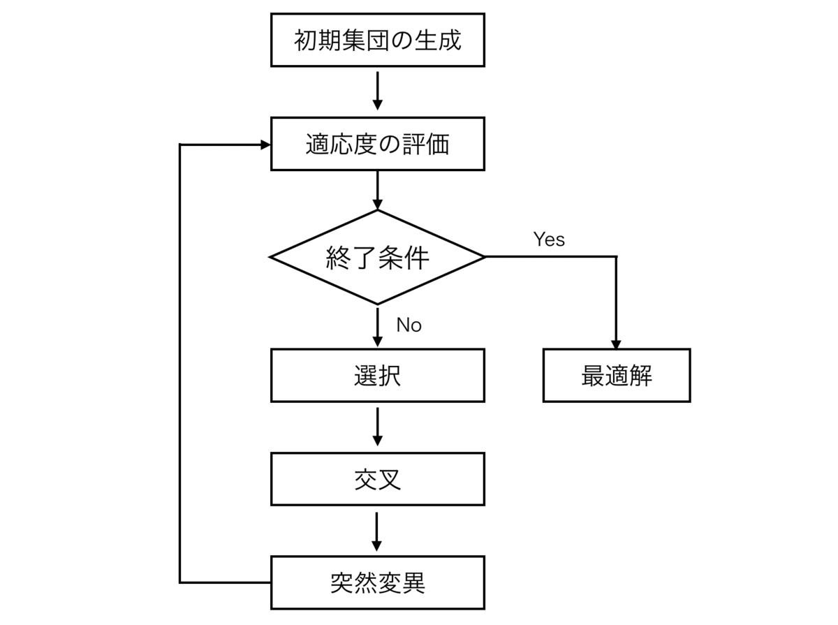 f:id:hirotsuru314:20190503224038p:plain