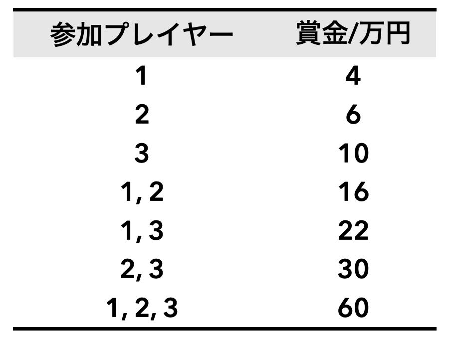 f:id:hirotsuru314:20210715145855p:plain:w400