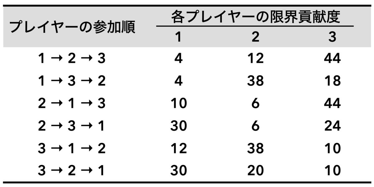 f:id:hirotsuru314:20210715161131p:plain:w550