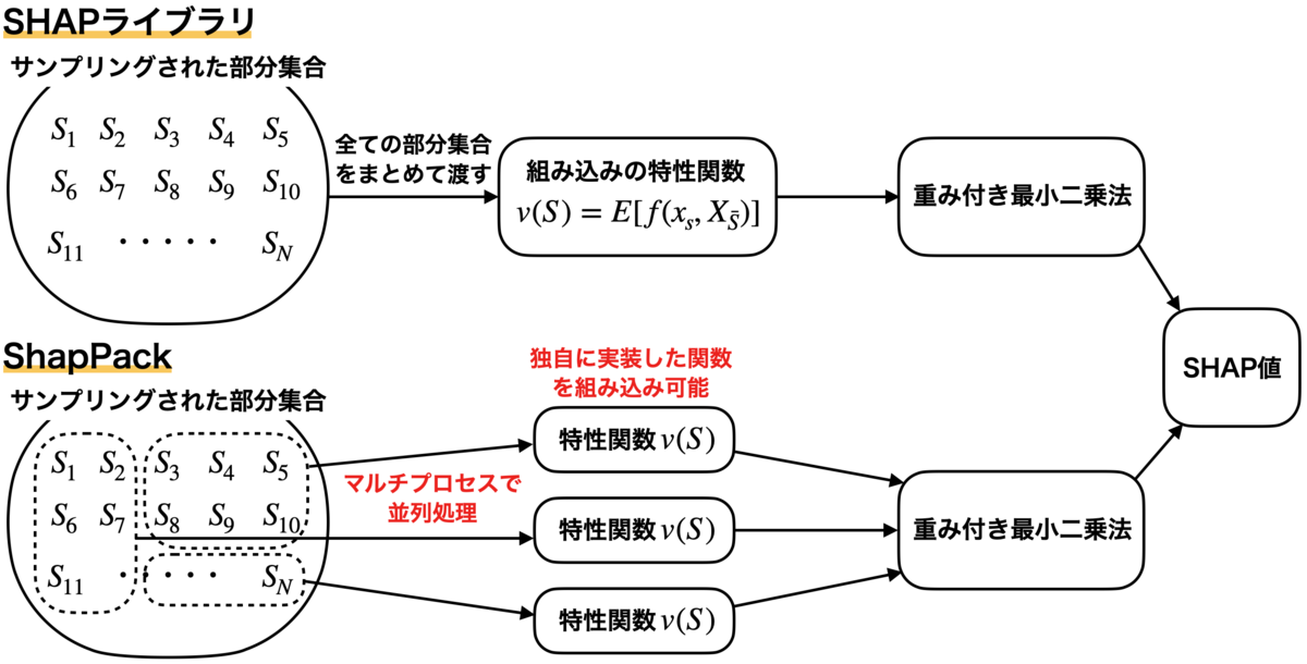 f:id:hirotsuru314:20210720165023p:plain