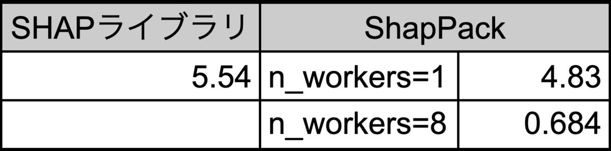 f:id:hirotsuru314:20210721092848p:plain:w500