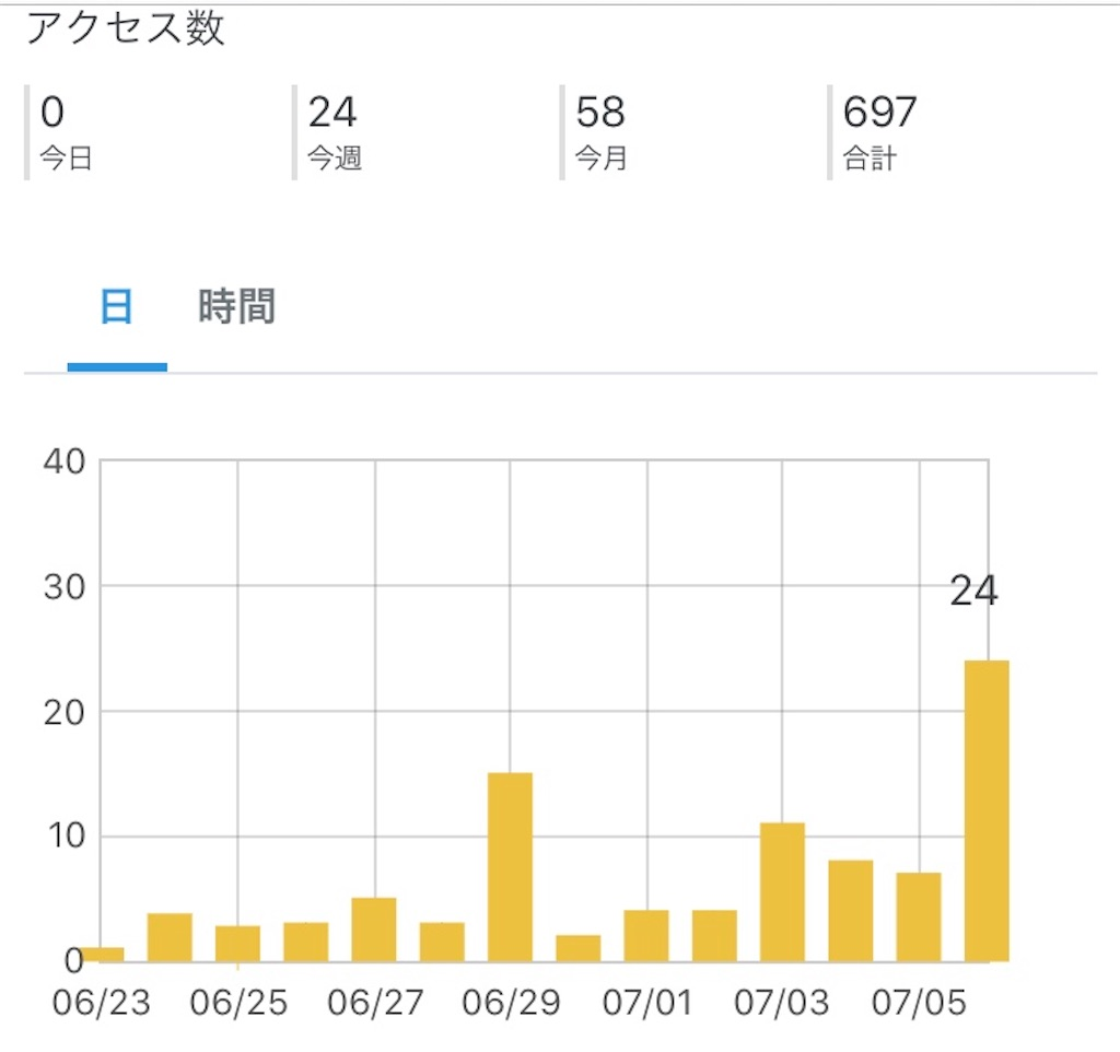 f:id:hiroxjun:20200707083419j:image