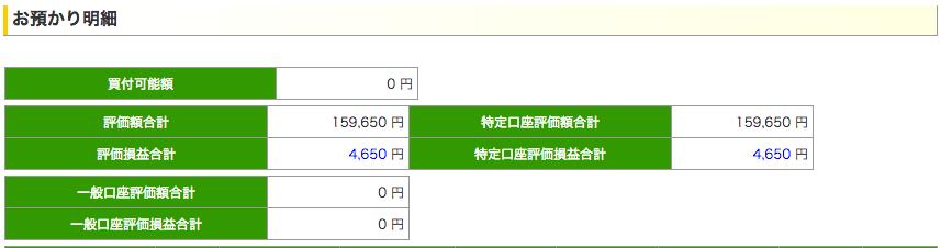 f:id:hiroya7777:20170530223727p:plain