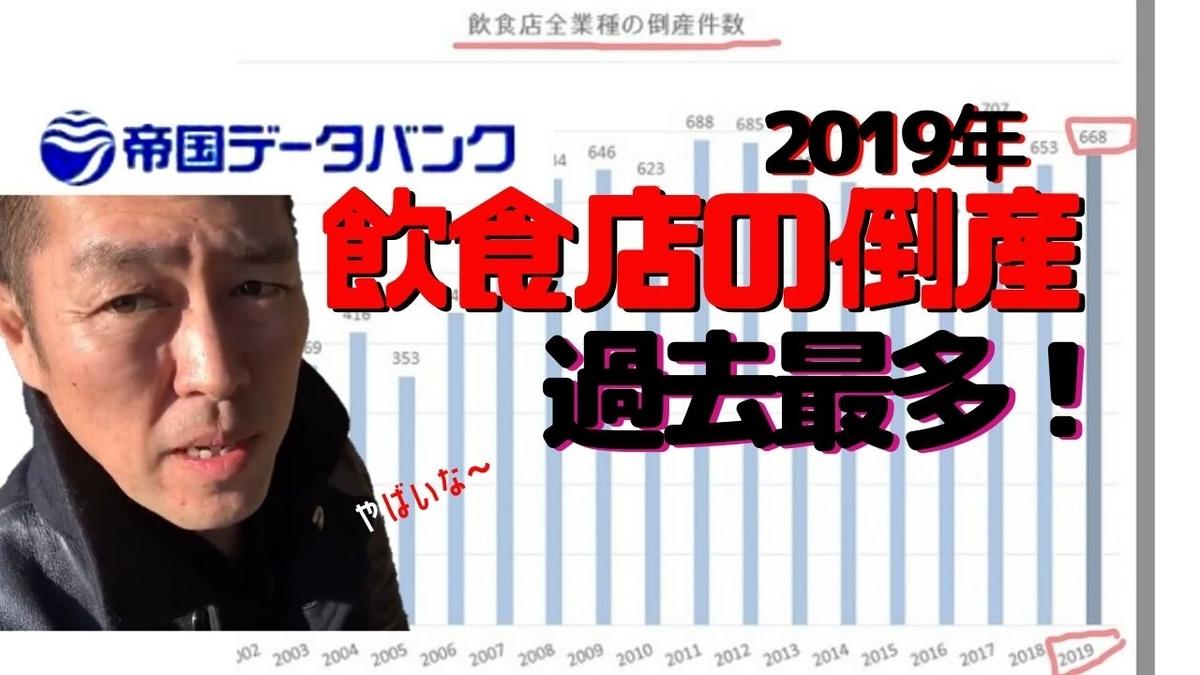 f:id:hiroyata:20191215160416j:plain