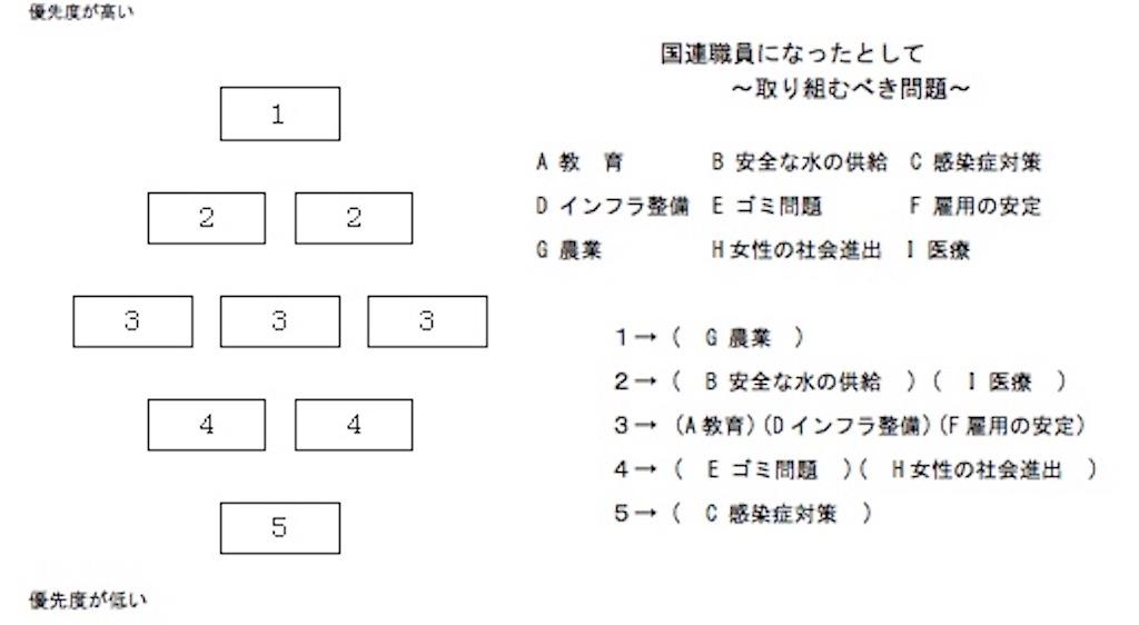 f:id:hiroyuki913:20191208070627j:image