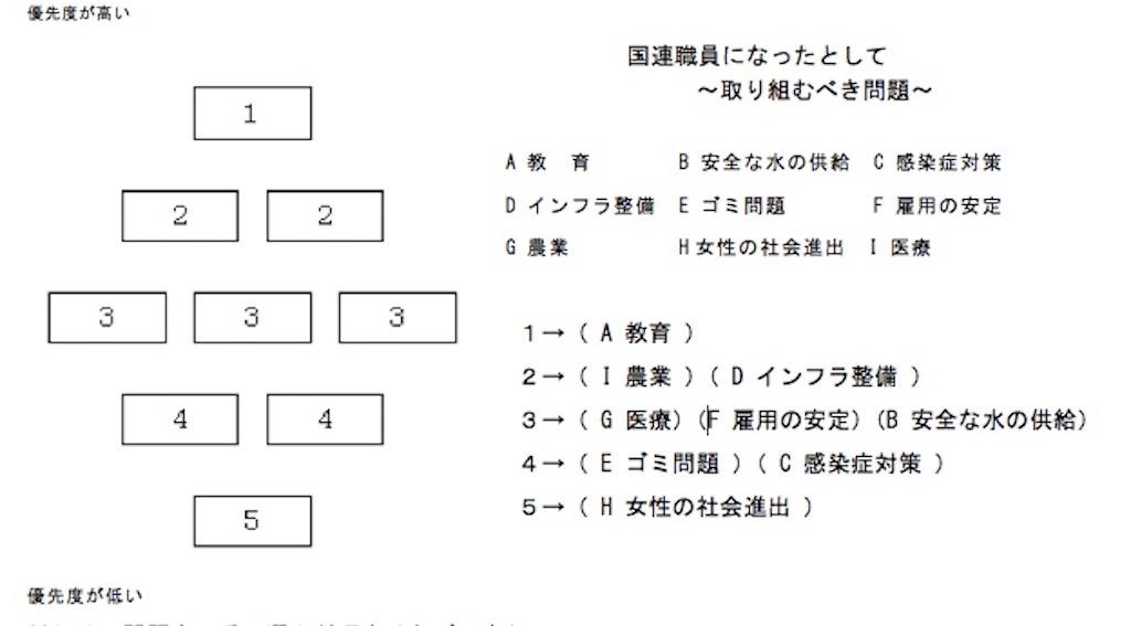 f:id:hiroyuki913:20191214234604j:image