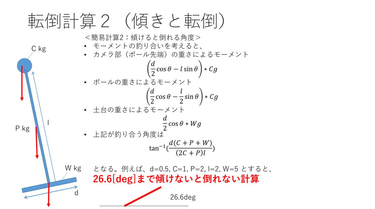 f:id:hiroyuki_abeja:20190827154540p:plain