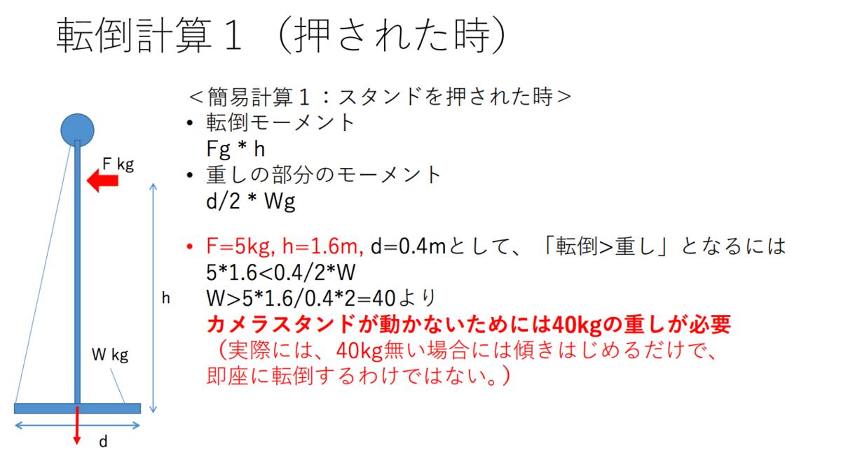 f:id:hiroyuki_abeja:20190912030051p:plain