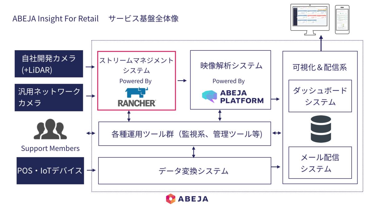 f:id:hiroyuki_abeja:20191106172428p:plain