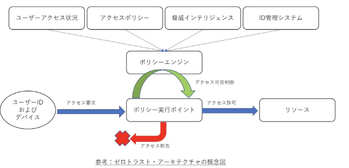 f:id:hiroyuki_abeja:20210116024702p:plain