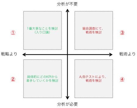 f:id:hiroyukiegami:20130505010342p:plain