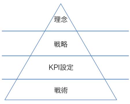 f:id:hiroyukiegami:20130506170904p:plain