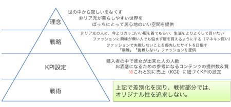 f:id:hiroyukiegami:20130506172536p:plain