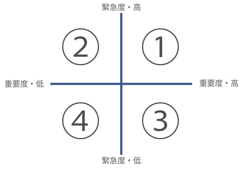 f:id:hiroyukiegami:20160922204249j:plain