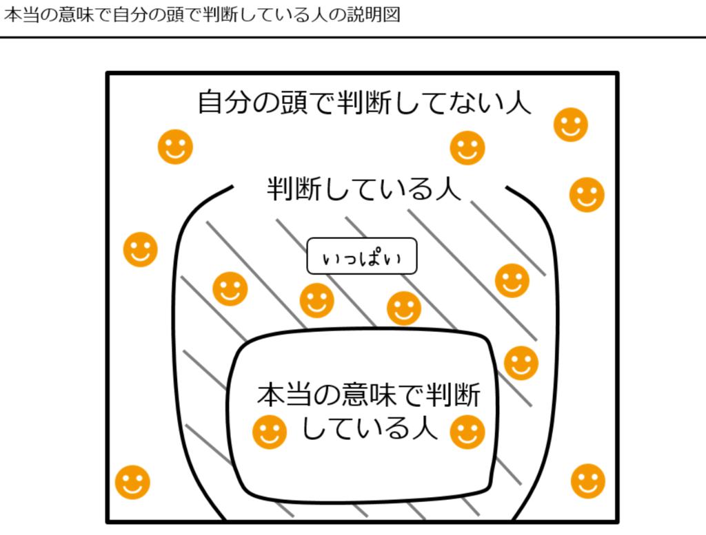 f:id:hiroyukiegami:20161112154725p:plain