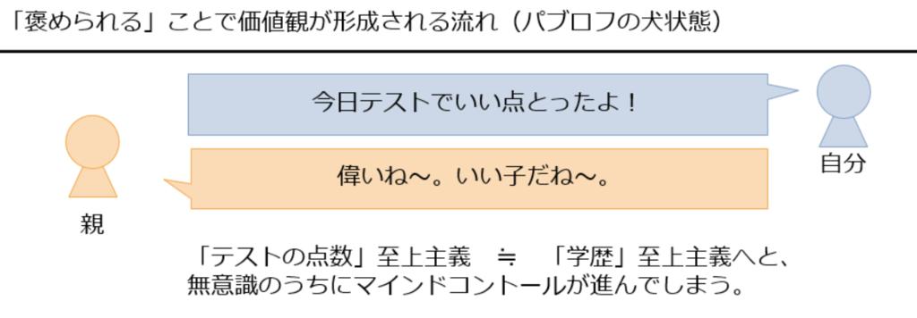 f:id:hiroyukiegami:20161112154740p:plain