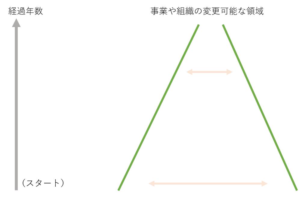 f:id:hiroyukiegami:20170406220121p:plain