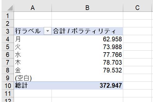 f:id:hiroyukiegami:20171111200412p:plain