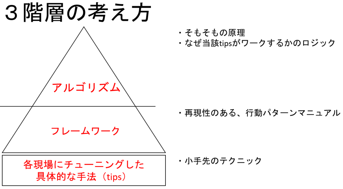 f:id:hiroyukiegami:20191009222431p:plain