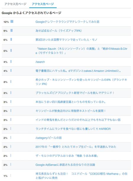 f:id:hiroyukitomieme:20171117211559p:plain