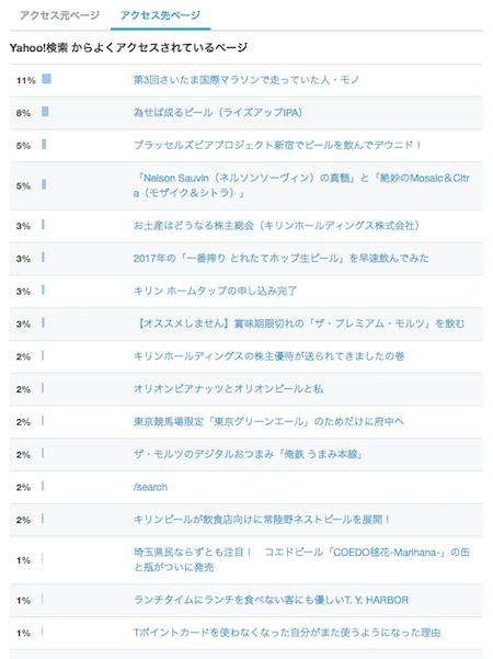 f:id:hiroyukitomieme:20171117211853p:plain