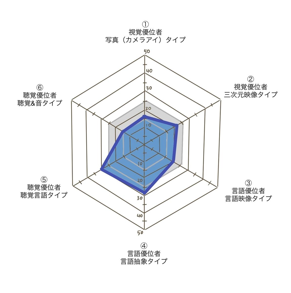 f:id:hirozacchi:20190325220712j:plain