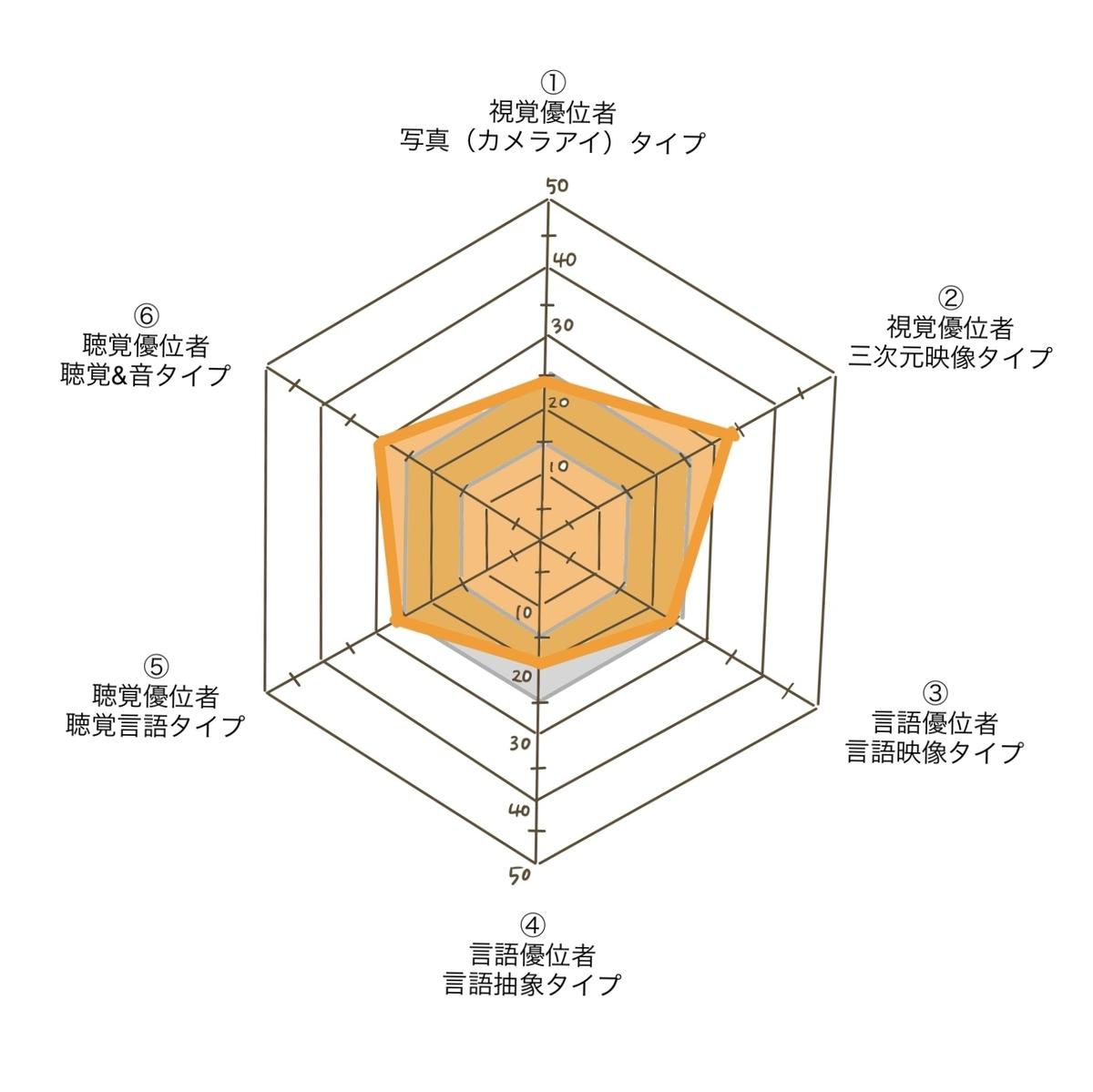 f:id:hirozacchi:20190325220736j:plain