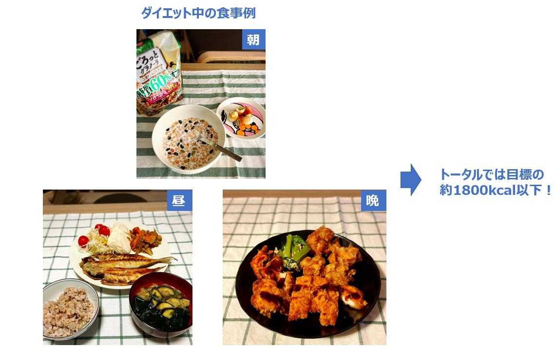 f:id:hirozo-diet:20210131203740p:plain