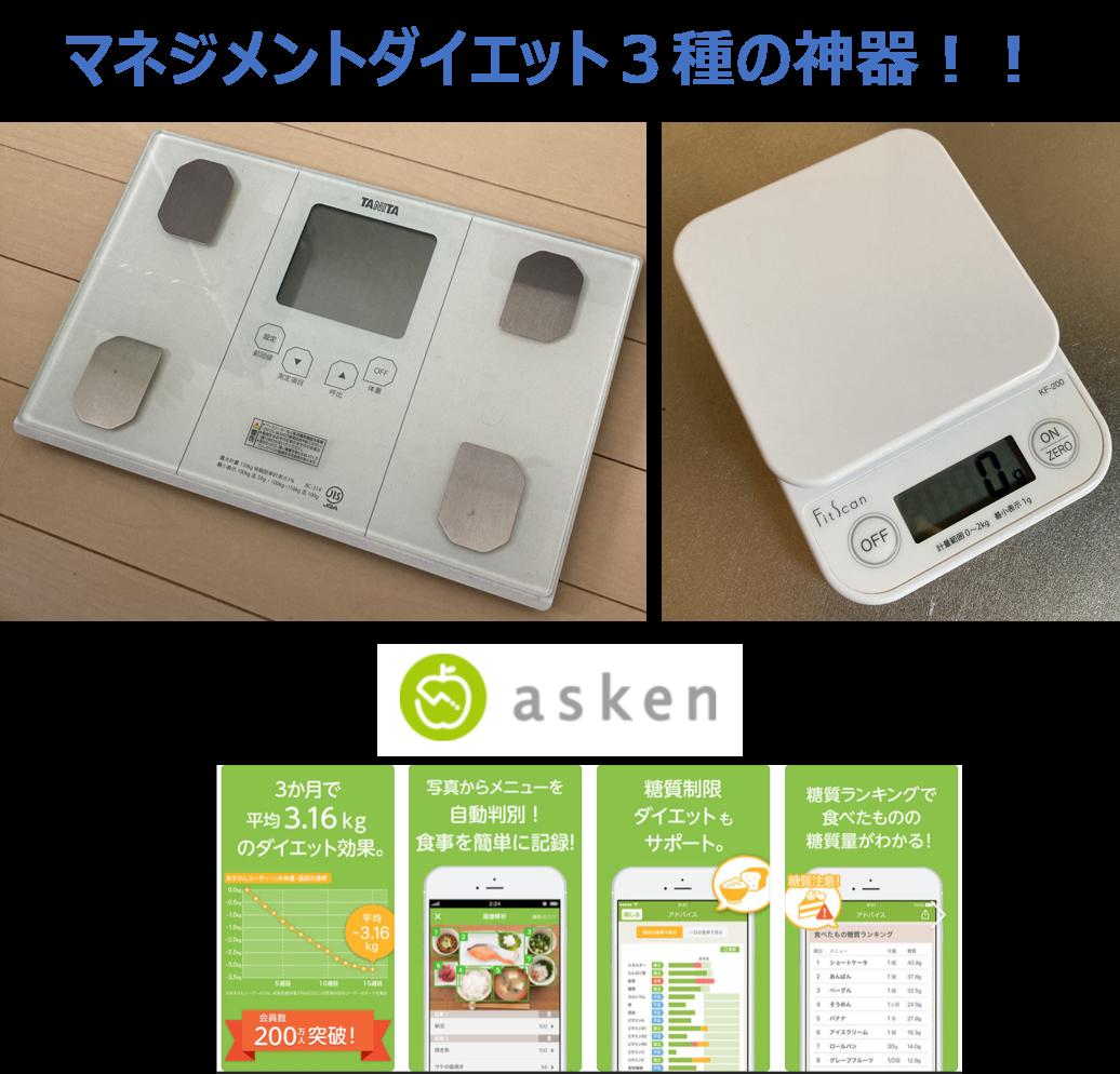 f:id:hirozo-diet:20210220152015p:plain