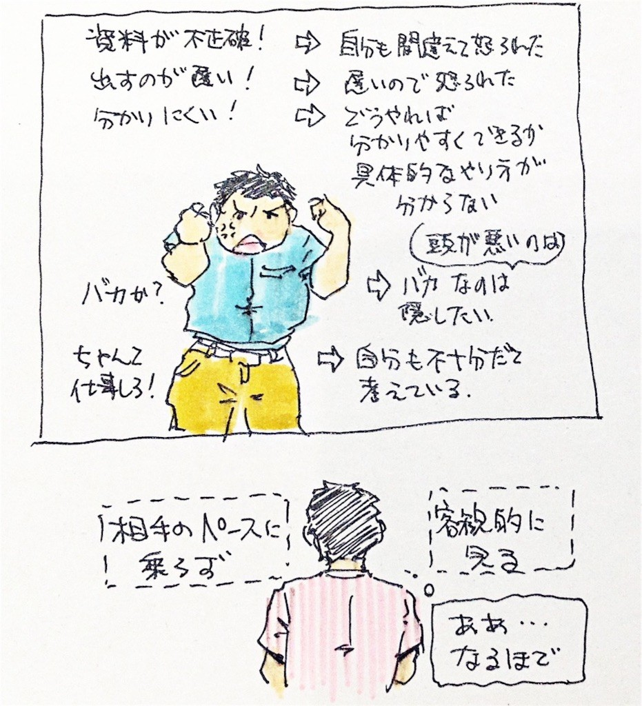 f:id:hirsato:20161001201207j:image