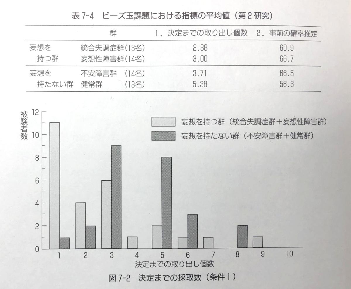 f:id:hirukawalaboratory:20200330221842p:plain