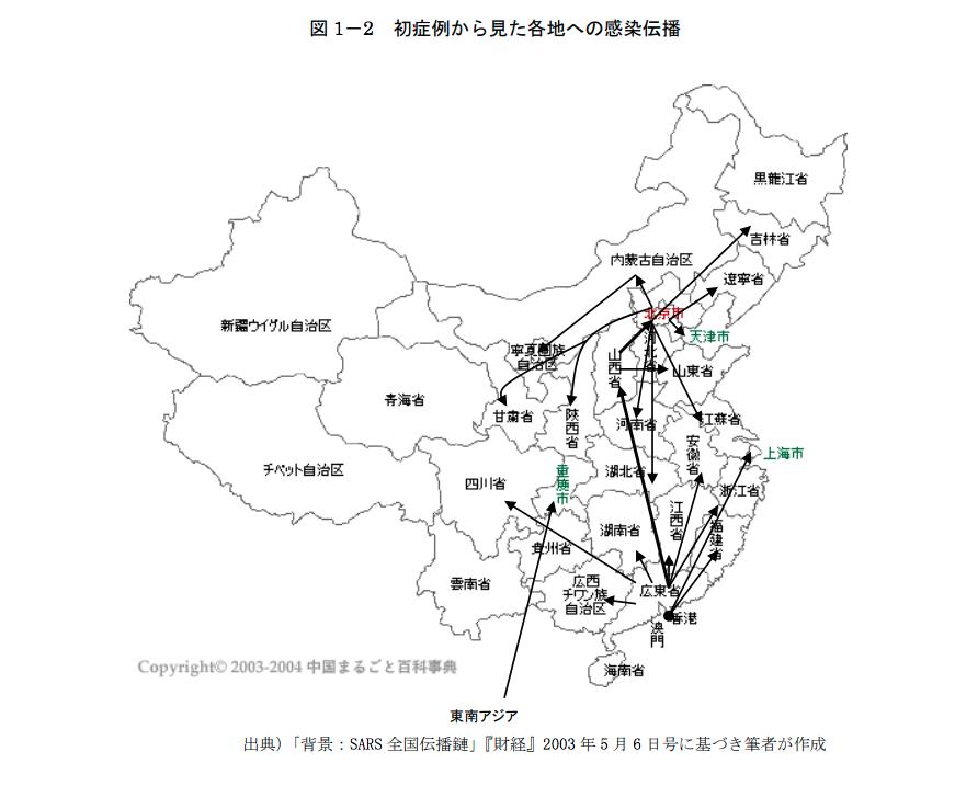 f:id:hirukawalaboratory:20200429194916p:plain