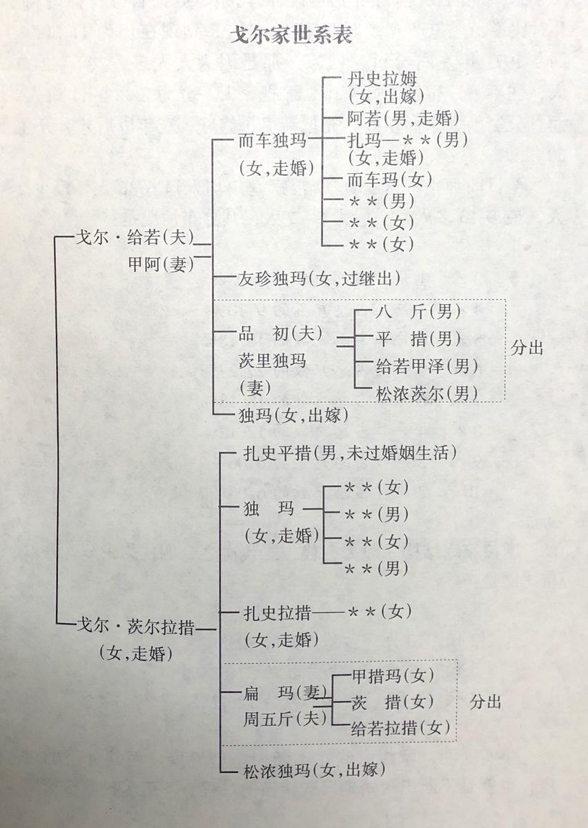 f:id:hirukawalaboratory:20200501181646j:plain