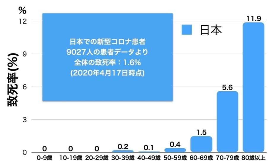 f:id:hirukawalaboratory:20200505191932p:plain