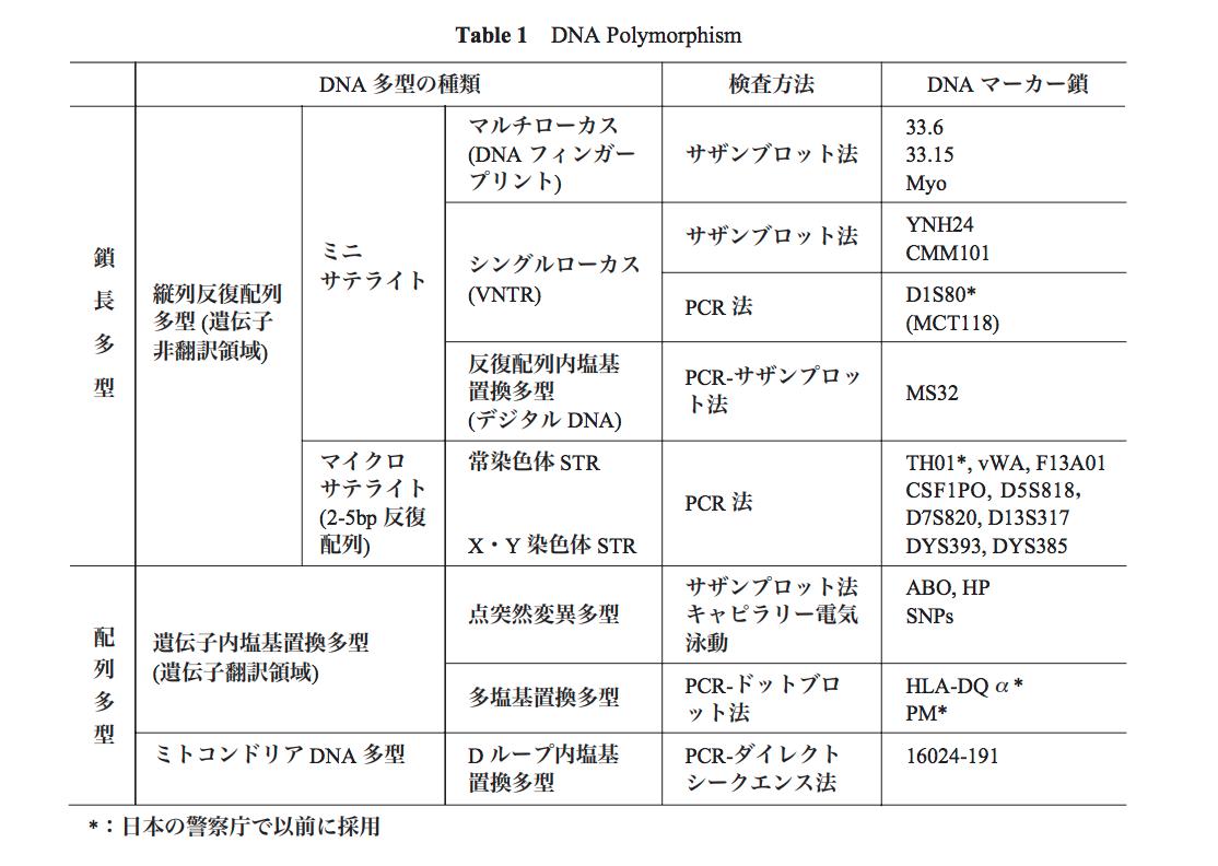 f:id:hirukawalaboratory:20200512173918p:plain