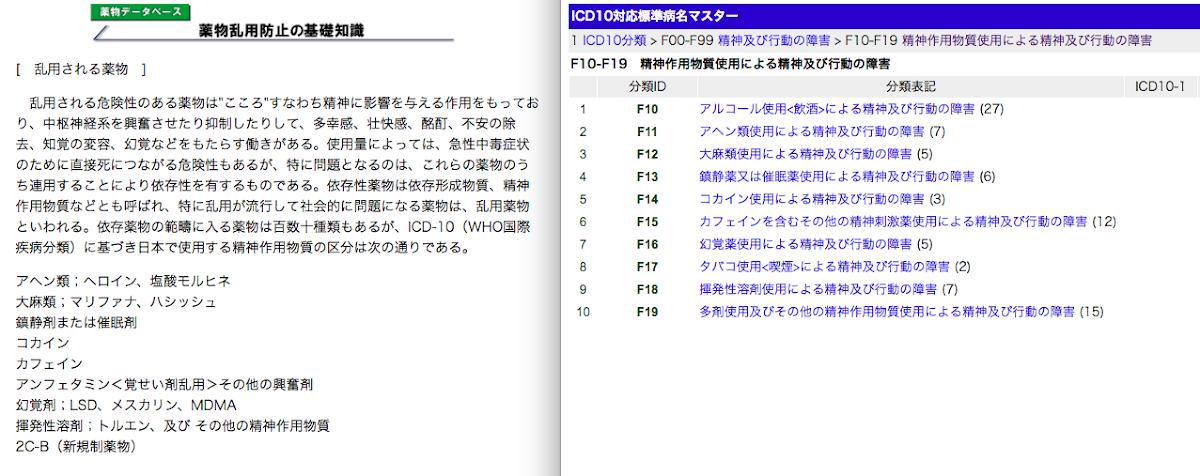 f:id:hirukawalaboratory:20200525010125p:plain